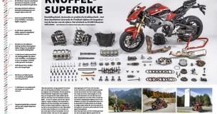 Duurtest eindverslag: Honda CBR1000RR Fireblade