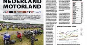 Motorland in cijfers