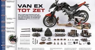 Duurtest Kawasaki Z1000